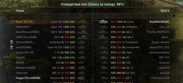 Оленемера для world of tanks танк с рогами